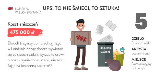 Top_10_Wypadki_ze_Sztuką_05