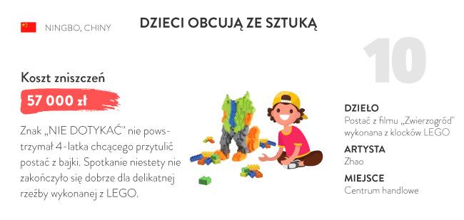 Top_10_Wypadki_ze_Sztuką_10