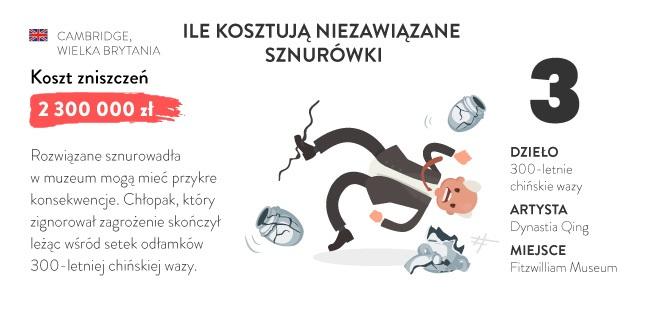 Top_10_Wypadki_ze_Sztuką_03