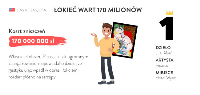 Top_10_Wypadki_ze_Sztuką_01