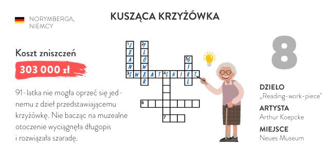 Top_10_Wypadki_ze_Sztuką_08
