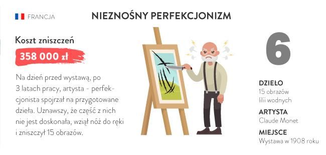Top_10_Wypadki_ze_Sztuką_06