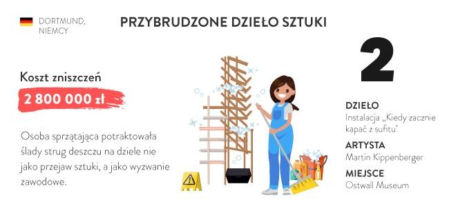 Top_10_Wypadki_ze_Sztuką_02